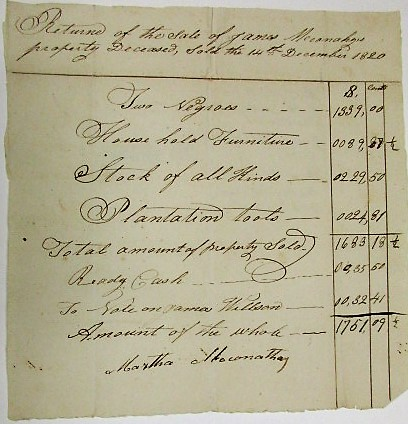 """""""RETURN OF THE SALE OF JAMES MCCONAHY'S PROPERTY DECEASED, SOLD THE 14TH DECEMBER 1820. TWO NEGROES $1339.00 HOUSE HOLD FURNITURE 89.77 1/2 STOCK OF ALL KINDS 229.50 PLANTATION TOOLS 24.81 TOTAL AMOUNT OF PROPERTY SOLD $1683.18 1/2 READY CASH 35.50 TO SALE ON JAMES WILLSON 32.41 AMOUNT OF THE WHOLE $1751.09 1/2 MARTHA MCCONATHAY"""" On verso: """"THE SALE BILL OF THE GOODS AND CHATTELS OF JAMES MCCONATHY DECD. RECORDED ADMSTR BOOK E.E. PAGE 131."""" South Carolina Slave Sale."""