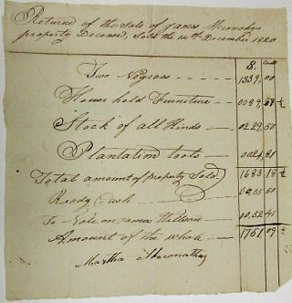 """RETURN OF THE SALE OF JAMES MCCONAHY'S PROPERTY DECEASED, SOLD THE 14TH DECEMBER 1820. TWO..."