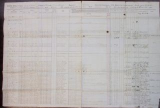 MUSTER ROLL OF CAPTAIN GEORGE H. CRAM, COMPANY K, TWENTY SECOND REGIMENT OF INFANTRY, ARMY OF THE...