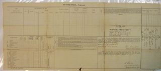 MUSTER ROLL OF CAPTAIN GEORGE H. CRAM, COMPANY K, TWENTY SECOND REGIMENT OF INFANTRY, ARMY OF THE UNITED STATES, [COLONEL DAVID S. STANLEY,] FROM THE THIRTY FIRST DAY OF OCTOBER, 1871, WHEN LAST MUSTERED, TO THE THIRTY-FIRST DAY OF DECEMBER, 1871.
