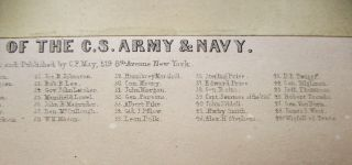 THE OFFICERS OF THE C.S. ARMY & NAVY. PHOTOGRAPHED AND PUBLISHED BY C.F. MAY, 519 8TH AVENUE, NEW YORK.